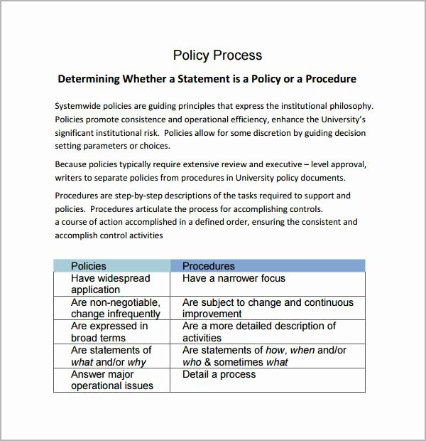 Policy and Procedure Template Examples Unique 6 Policy and Procedure Templates Pdf Doc