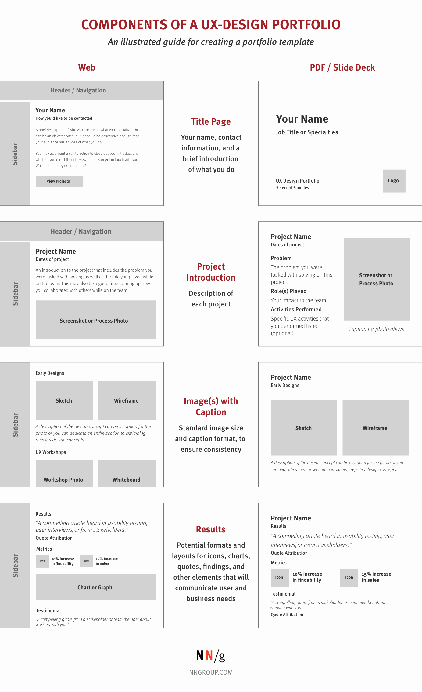 Portfolio Title Page Template Inspirational 5 Steps to Creating A Ux Design Portfolio