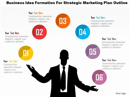Powerpoint Presentation Outline Template Beautiful Business Idea formation for Strategic Marketing Plan