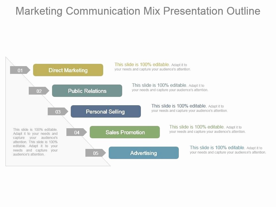 Powerpoint Presentation Outline Template Inspirational Marketing Munication Mix Presentation Outline