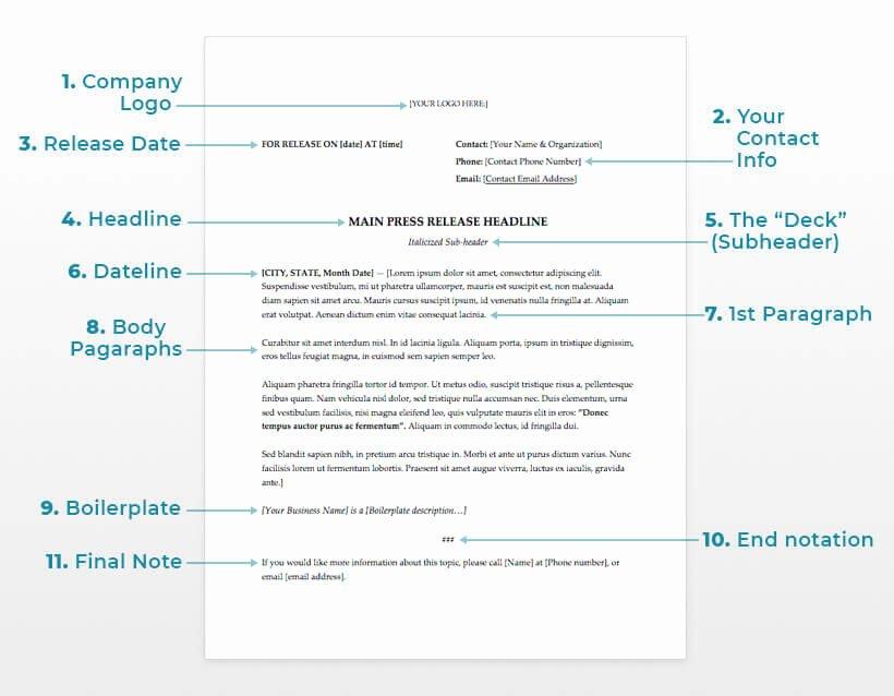 Press Release Template Doc Elegant [download] Best Press Release Template 2019 by Free Doc Pdf