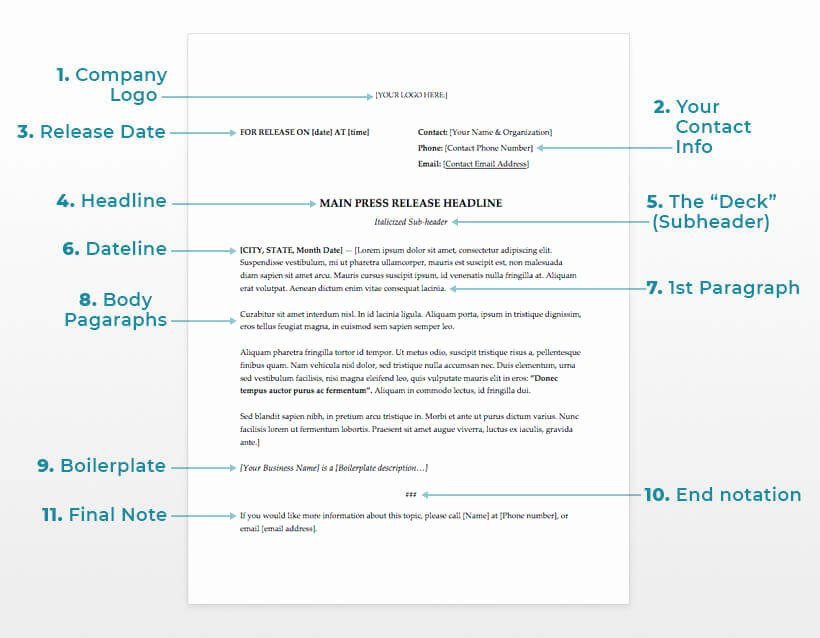 Press Release Templates Word Elegant [download] Best Press Release Template 2019 by Free Doc Pdf