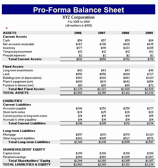 Pro forma Income Statement Template Awesome Proforma Balance Sheet Template