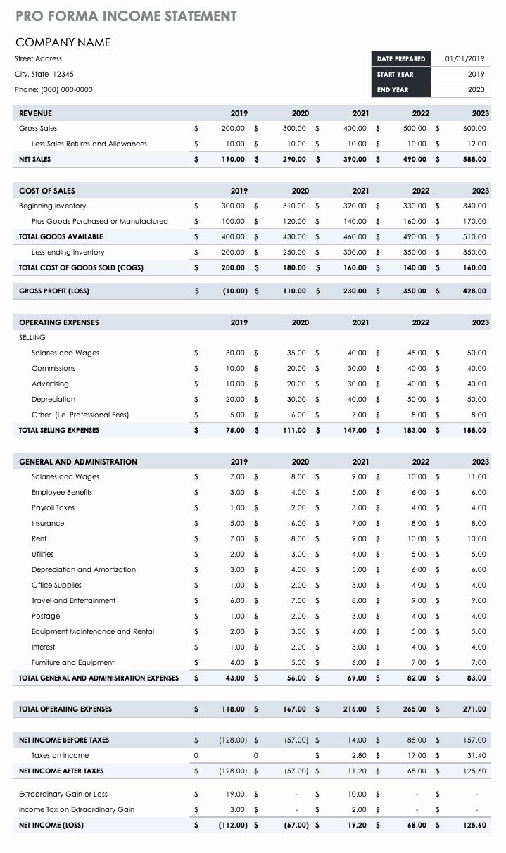 Pro forma Income Statement Template Elegant Pro forma Financial Statements Smartsheet