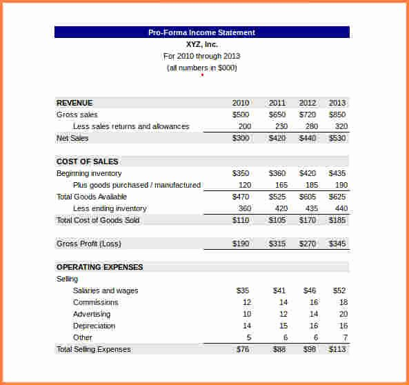 Pro forma Income Statement Template Fresh 4 Pro forma Financial Statement Template
