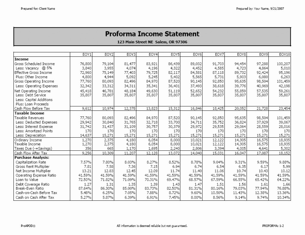 Pro forma Income Statement Template Inspirational the Proforma In E Statement
