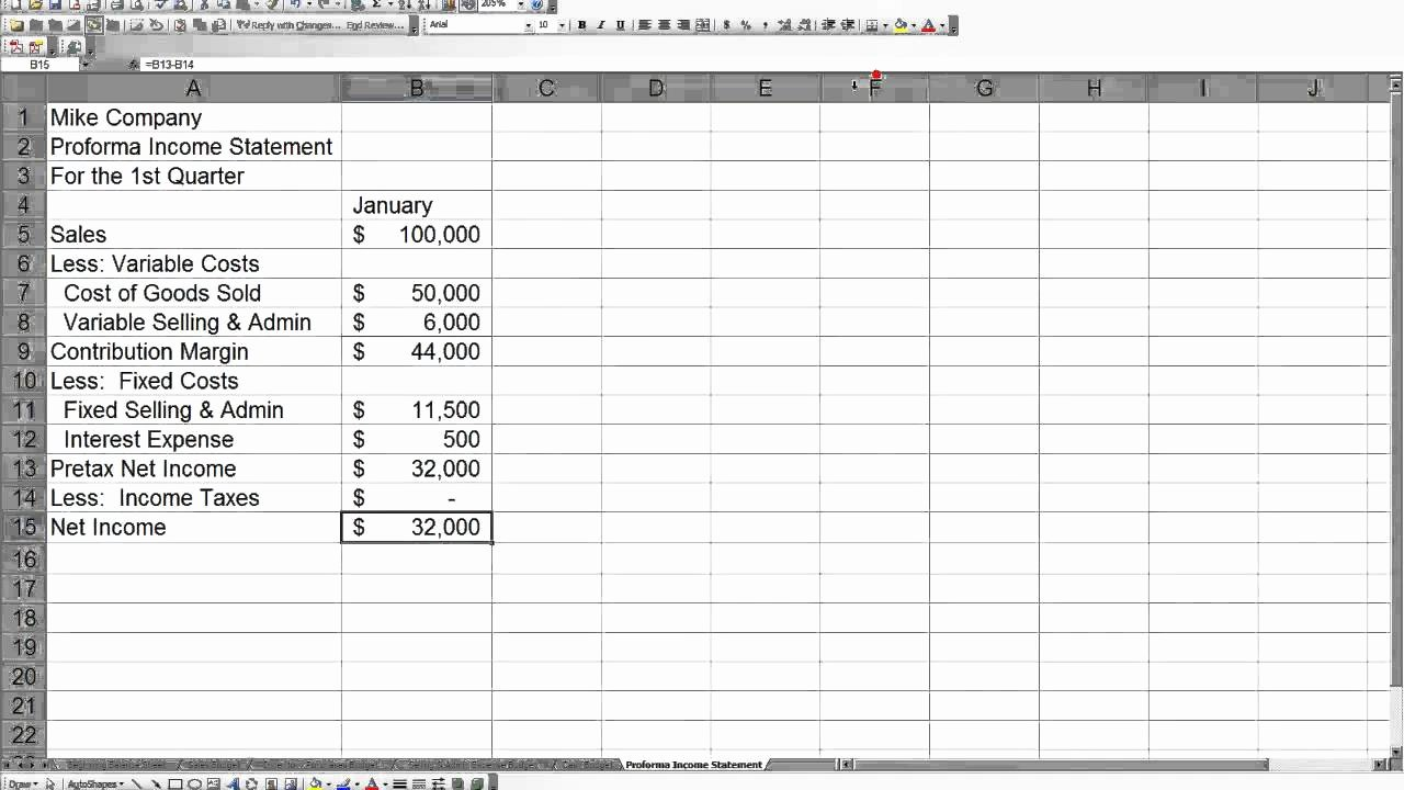 Pro forma Income Statement Template Lovely Pro forma In E Statement