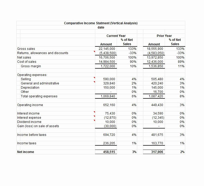 Pro forma Income Statement Template Luxury 27 Free In E Statement Examples & Templates Single