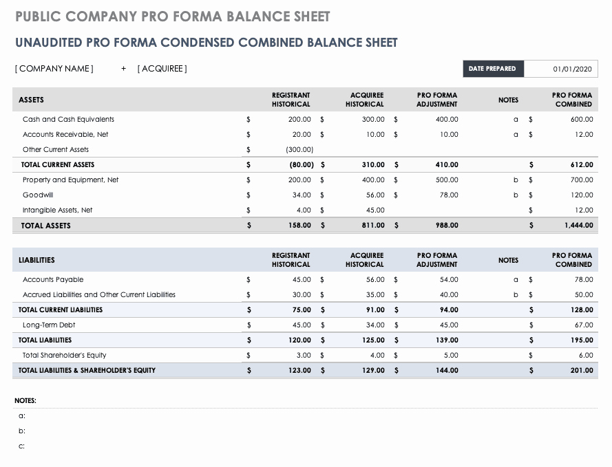 Pro forma Income Statement Template New Pro forma Financial Statements Smartsheet