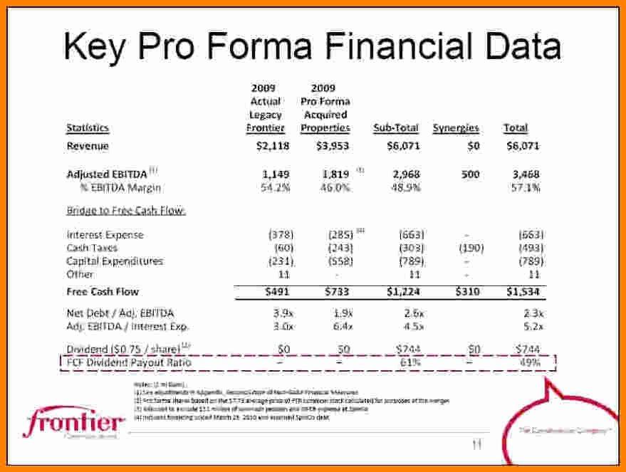 Pro forma Income Statement Template New Pro forma In E Statement