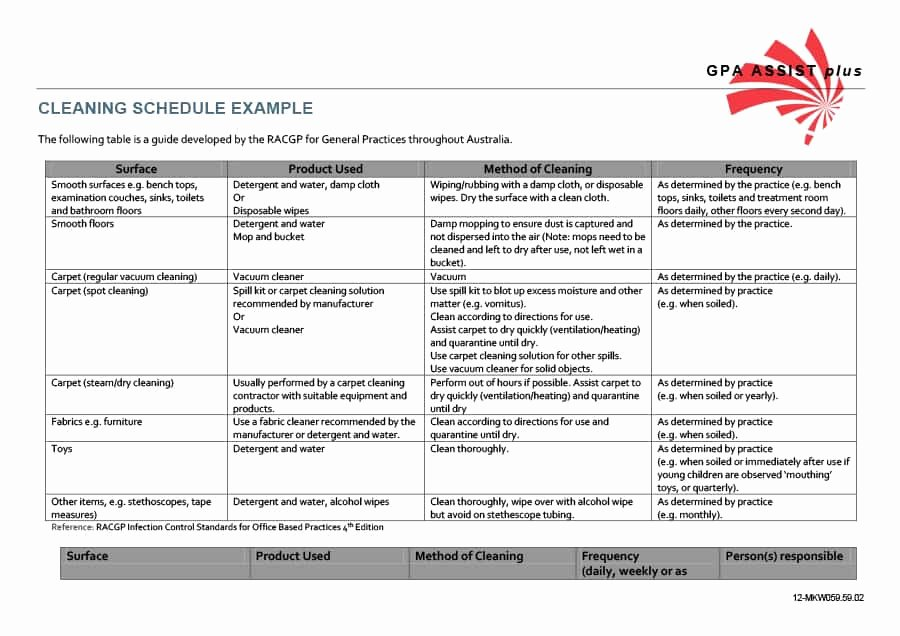 Professional House Cleaning Checklist Template Awesome 40 Printable House Cleaning Checklist Templates Template Lab