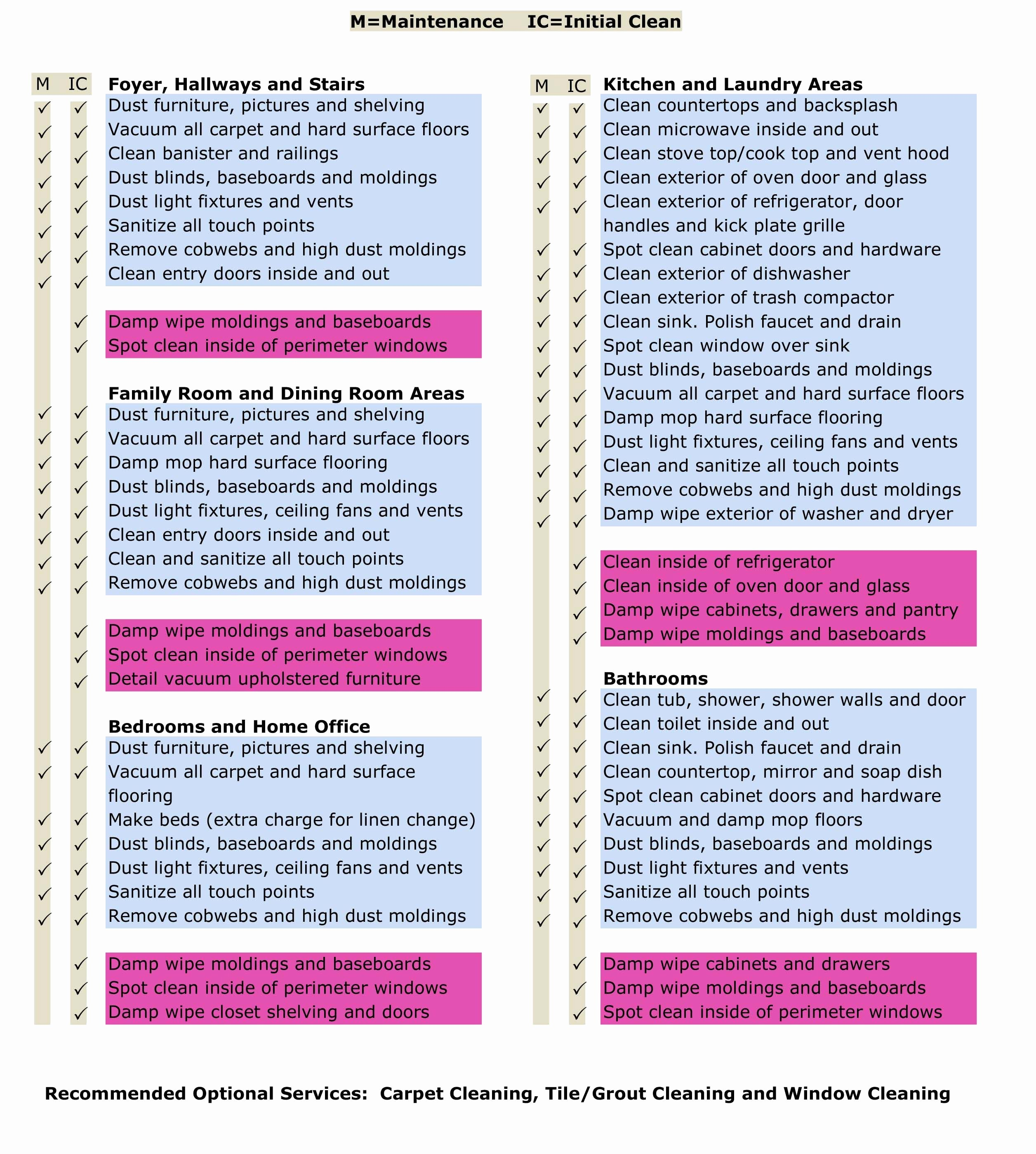 Professional House Cleaning Checklist Template Elegant Free Templates for House Cleaning Checklist