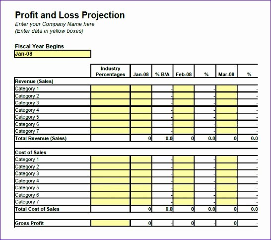 Profit and Loss Template Word Elegant 14 Simple Profit and Loss Template Excel Exceltemplates