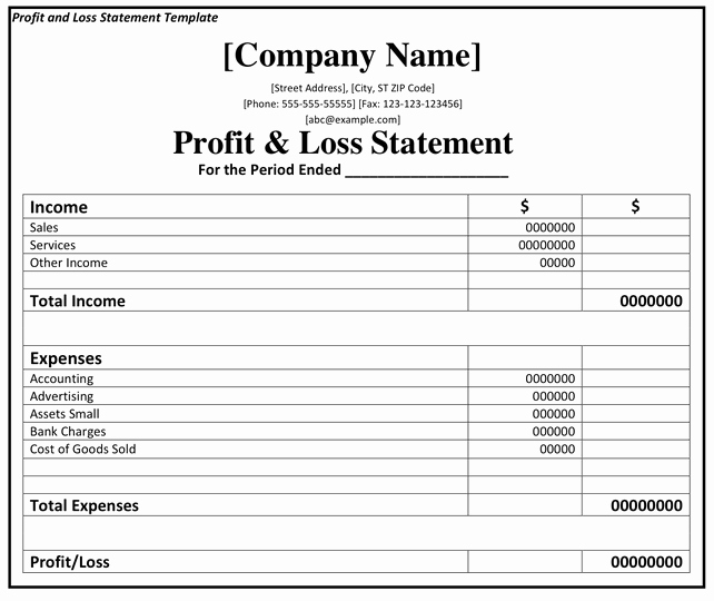 Profit and Loss Template Word Fresh Profit and Loss Template