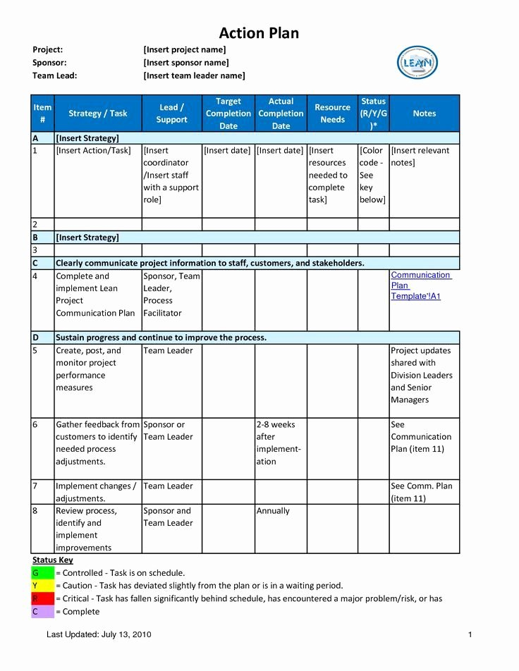 Project Action Plan Template Beautiful Pin by Itz My On Human Resource Management