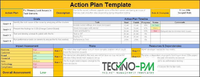 Project Action Plan Template Fresh Action Planning Template Excel Download Sample and