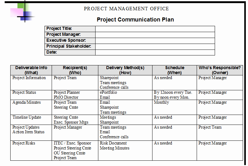Project Management Plan Template Awesome Project Management Munications Plan