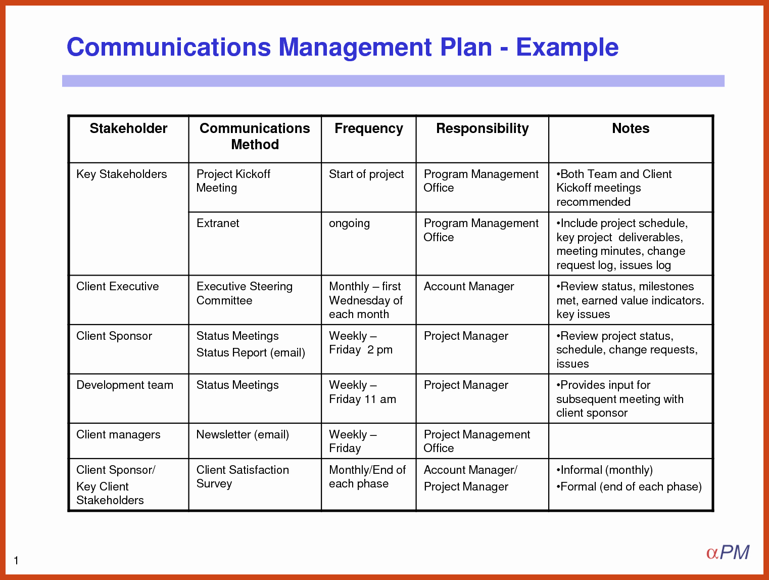 Project Management Plan Template Fresh Project Management Plan Template