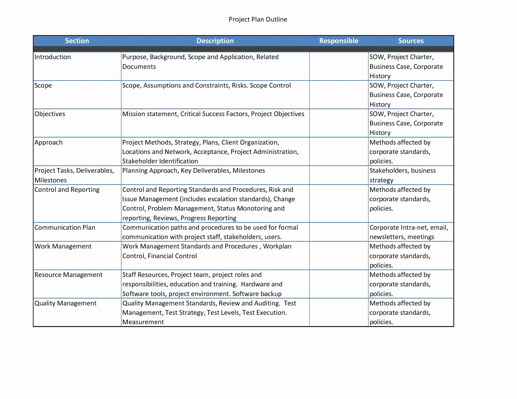 Project Management Plan Template Luxury 11 Quality Management Plan Examples Pdf Word