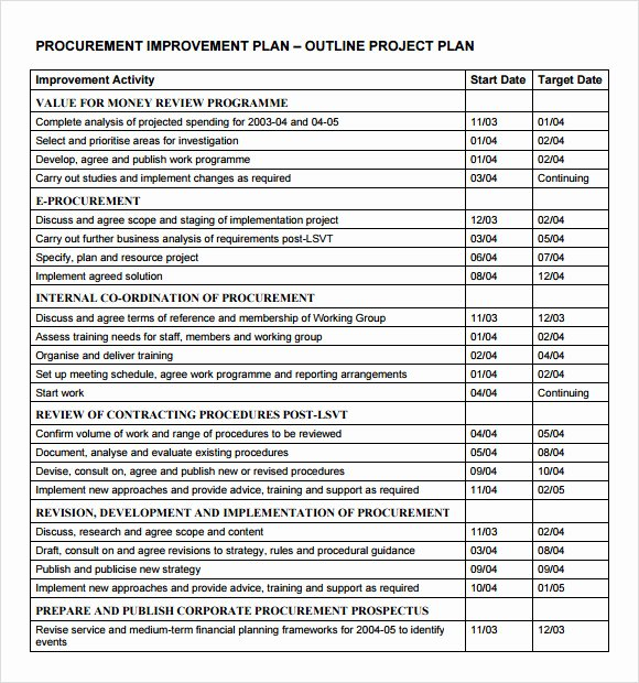 Project Outline Template Word Awesome Free 9 Sample Project Outline Templates In Pdf Word