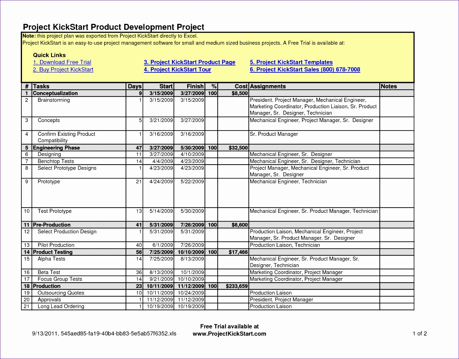 Project Work Plan Template Elegant 10 Project Management Using Excel Gantt Chart Template