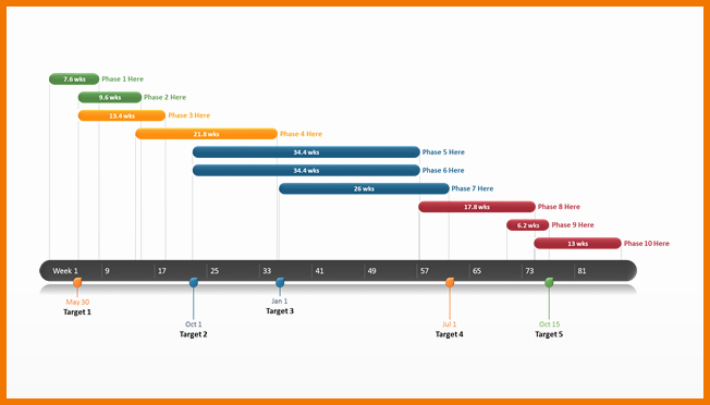 Project Work Plan Template Unique Download Work Plan Gantt Chart Download