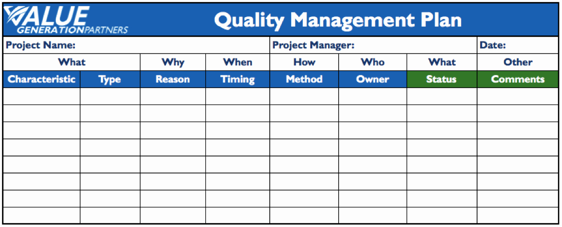 Quality Management Plan Templates Beautiful Generating Value by Using A Project Quality Management