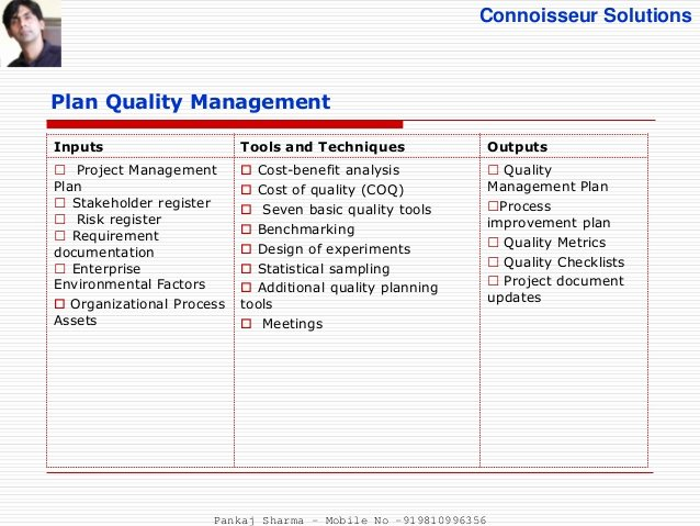 Quality Management Plan Templates Elegant Project Quality Management Pmbok 5th Edition