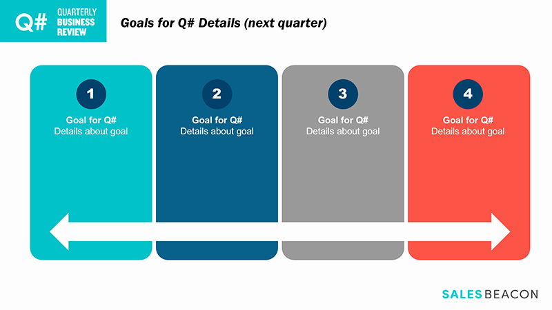 Quarterly Business Review Templates Awesome Quarterly Business Review Ppt Template