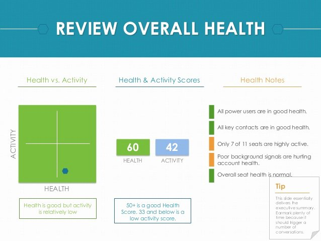 Quarterly Business Review Templates Best Of Quarterly Business Review Template