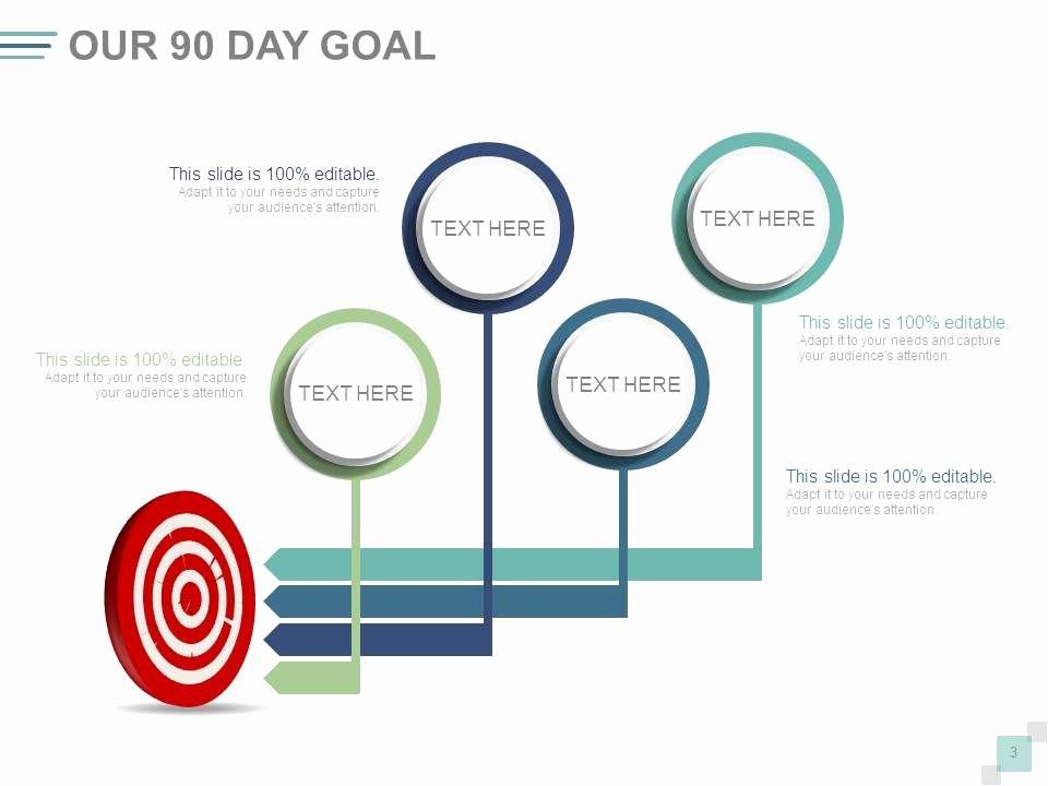 Quarterly Business Review Templates Fresh Quarterly Business Review Agenda and Objectives Powerpoint
