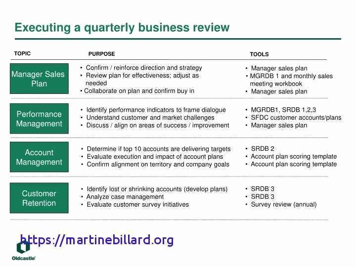Quarterly Business Review Templates Fresh Quarterly Business Review Template Ppt – Quarterly