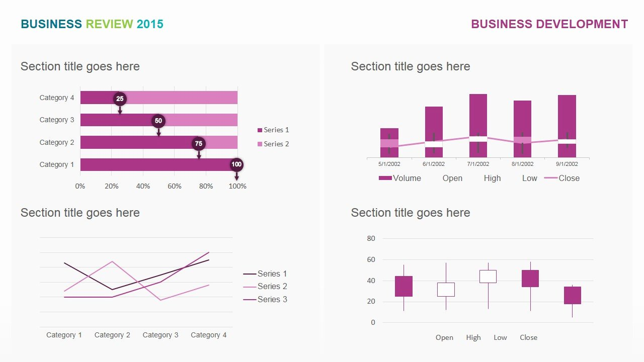 Quarterly Business Review Templates Luxury Business Review Powerpoint Template Slidemodel