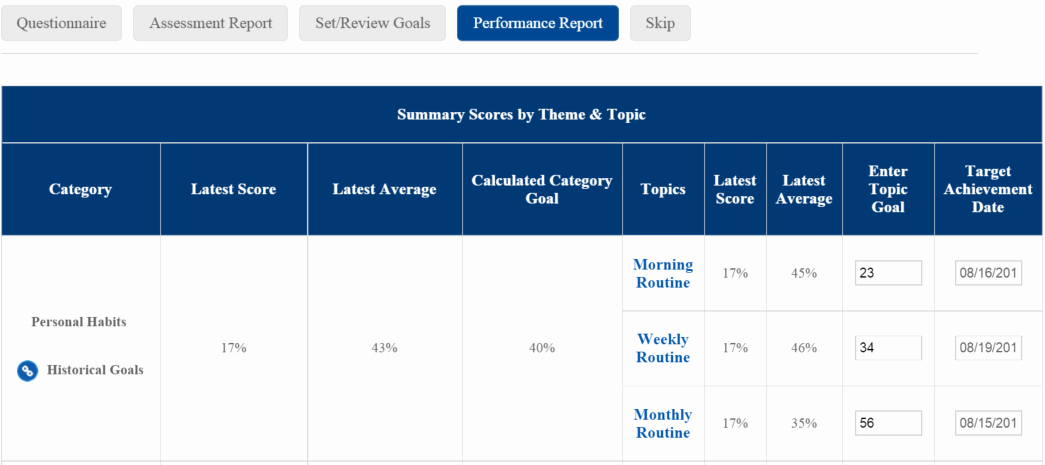 Quarterly Business Review Templates New 10 Minute Partner Quarterly Business Review Qbr Partner