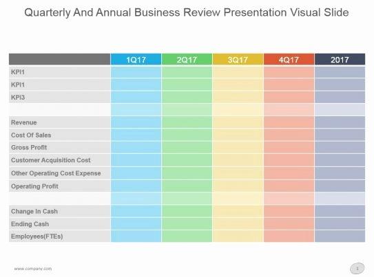 Quarterly Business Review Templates Unique Quarterly and Annual Business Review Presentation Visual