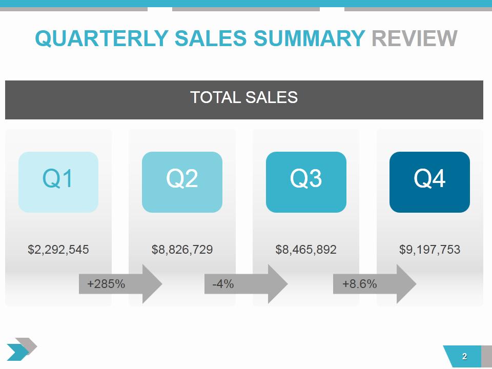 quarterly business review presentation essential slides templates deck