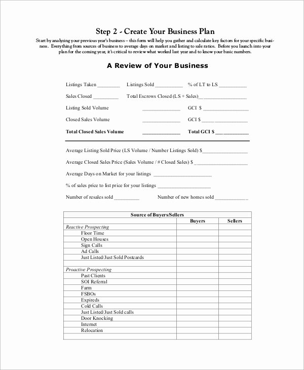 Real Estate Business Plan Template Beautiful Sample Real Estate Business Plan 11 Examples In Word Pdf