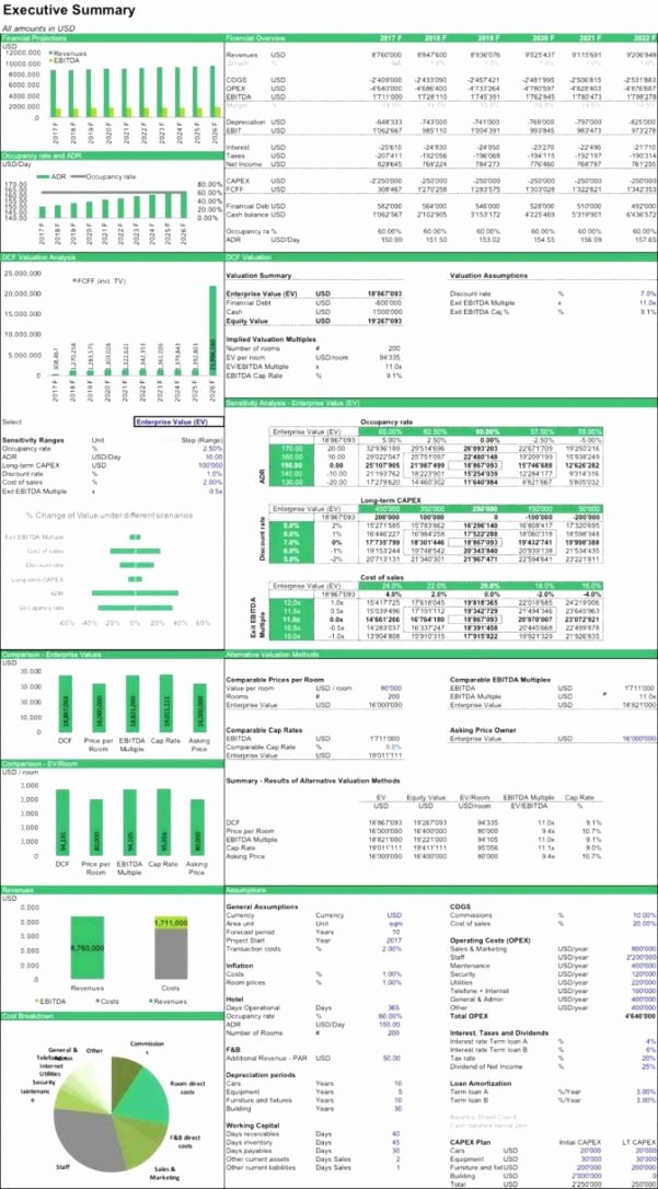 Real Estate Cma Template Elegant Cma Spreadsheet Printable Spreadshee Cma Spreadsheet