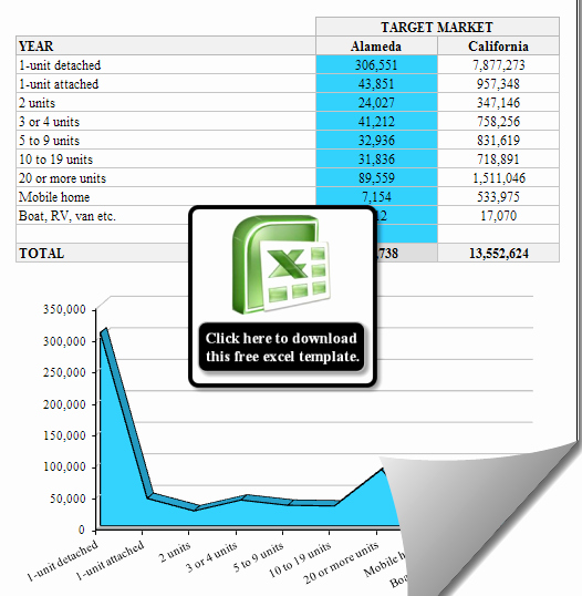 Real Estate Market Analysis Template Awesome Minutes Of Meeting Template Word