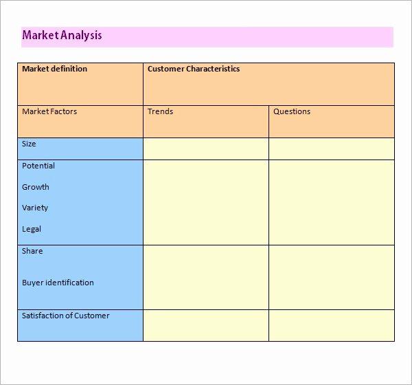 Real Estate Market Analysis Template Elegant 17 Market Analysis Pdf Word