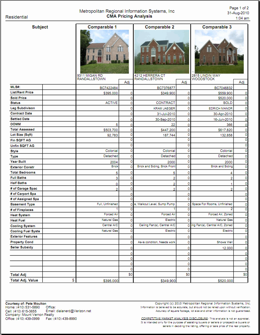 Real Estate Market Analysis Template Fresh Real Estate Home Buyer Columbia Howard County Md Bpo