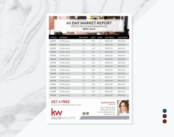 Real Estate Market Report Template Lovely Keller Williams Real Estate Market Update Flyer Template