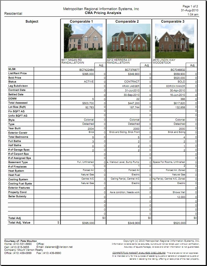 Real Estate Market Report Template Luxury Real Estate Parative Market Analysis