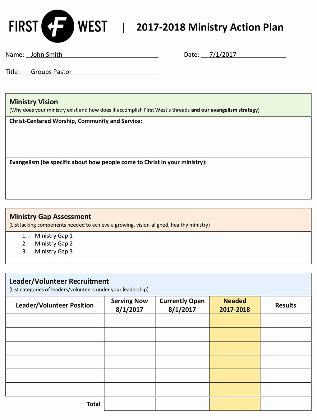 Recruitment Action Plan Template Beautiful 3