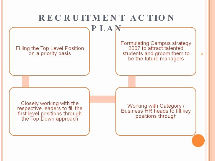 Recruitment Action Plan Template Best Of Recruitment Strategy