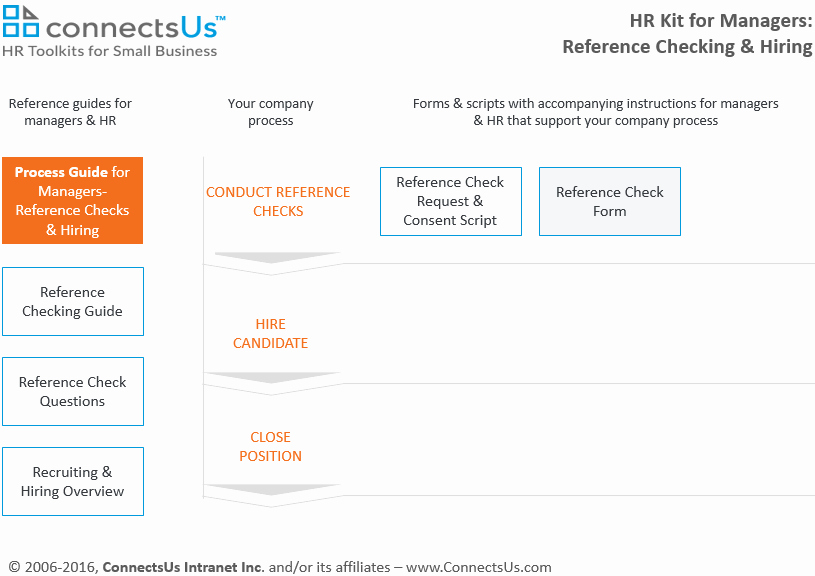Reference Check form Template Fresh Checking References form
