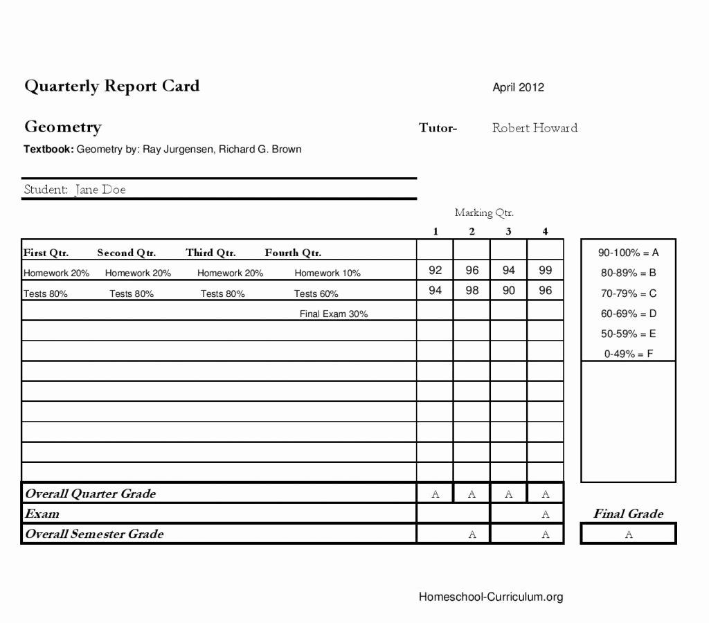 Report Card Template Word Lovely Report Card Template 33 Free Word Excel Documents