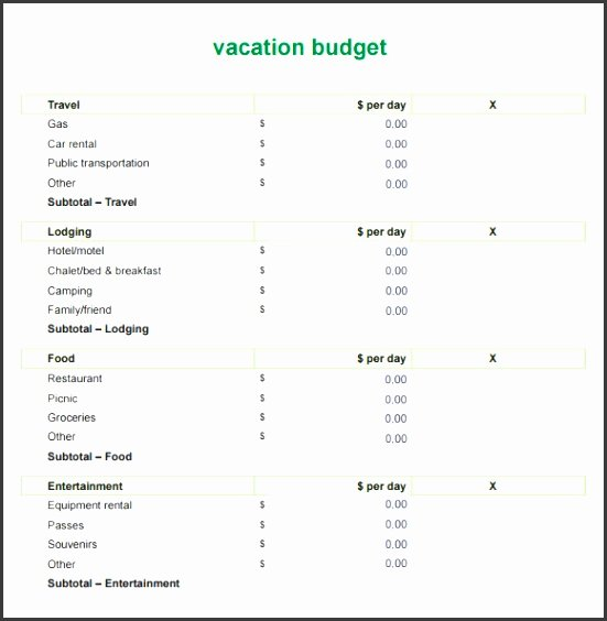 Road Trip Planner Template Awesome 6 Editable Vacation Cost Planner Sampletemplatess
