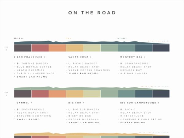 Road Trip Planner Template Beautiful Free 6 Road Trip Itinerary Templates In Pdf Psd