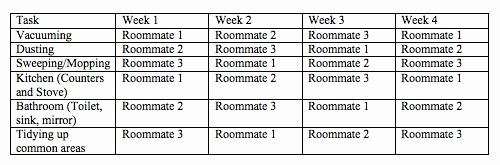 Roommate Chore Chart Template Fresh A Chore Chart Makes Sure that All Roommates Pitch with